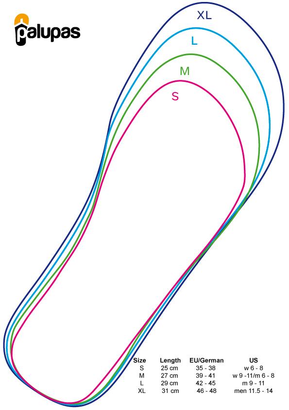 flip flop size chart
