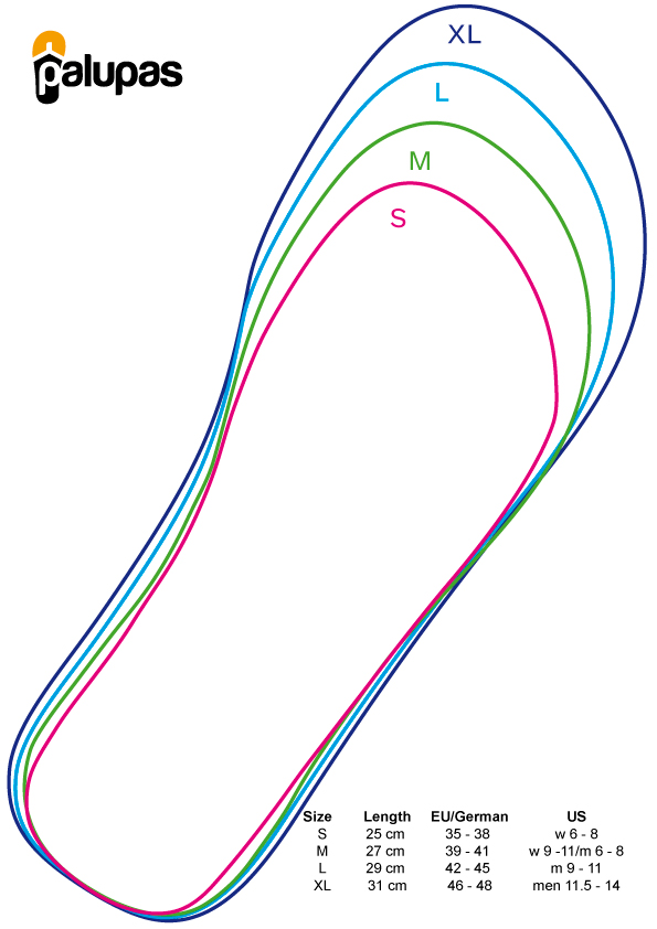 02d5c5b06 What s your size  Your Flip Flops ...